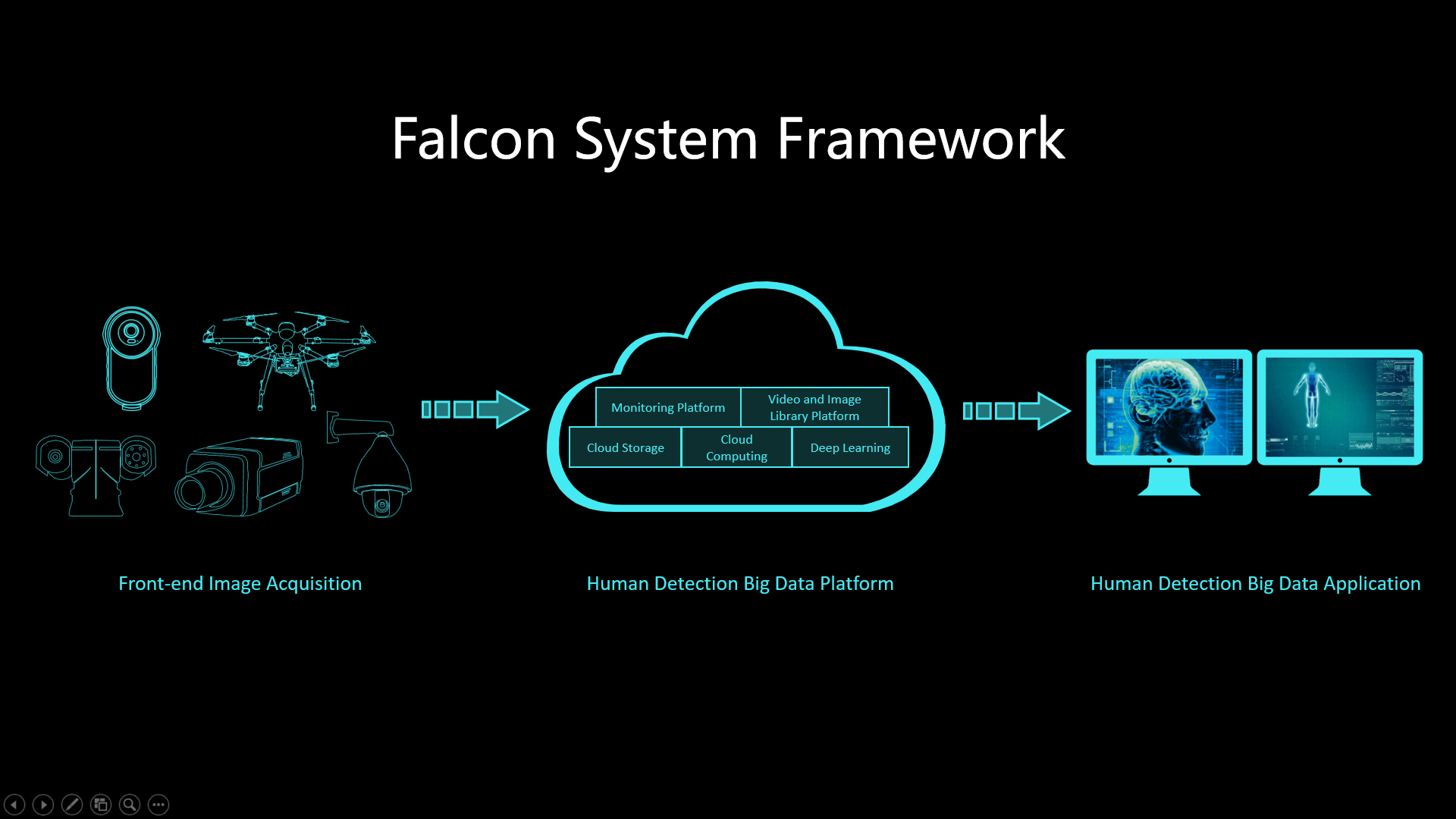 Falcon Big Data Platform: Nominated and Awarded Best in All